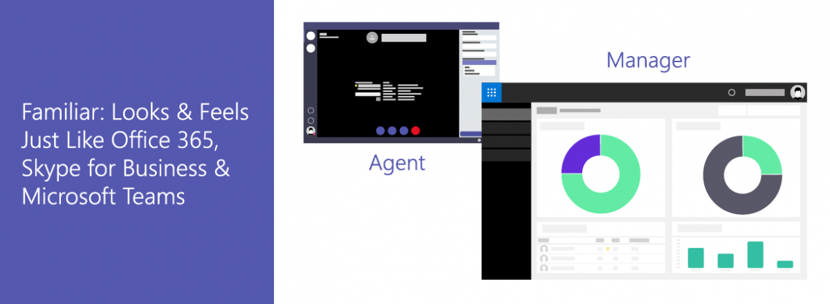Office 365 Contact Center for Microsoft Teams