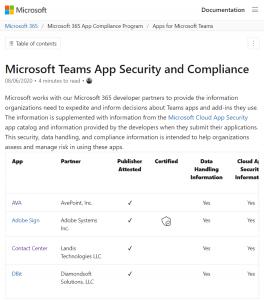 Microsoft 365 app compliance program