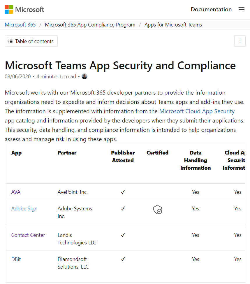 Microsoft 365 app compliance program